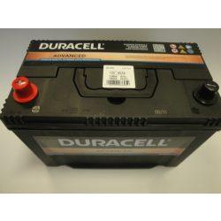 Akkumulátor 95ah 740A B+ magas Duracell